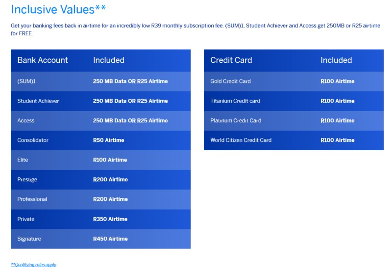 standard bank mobile pricing plans