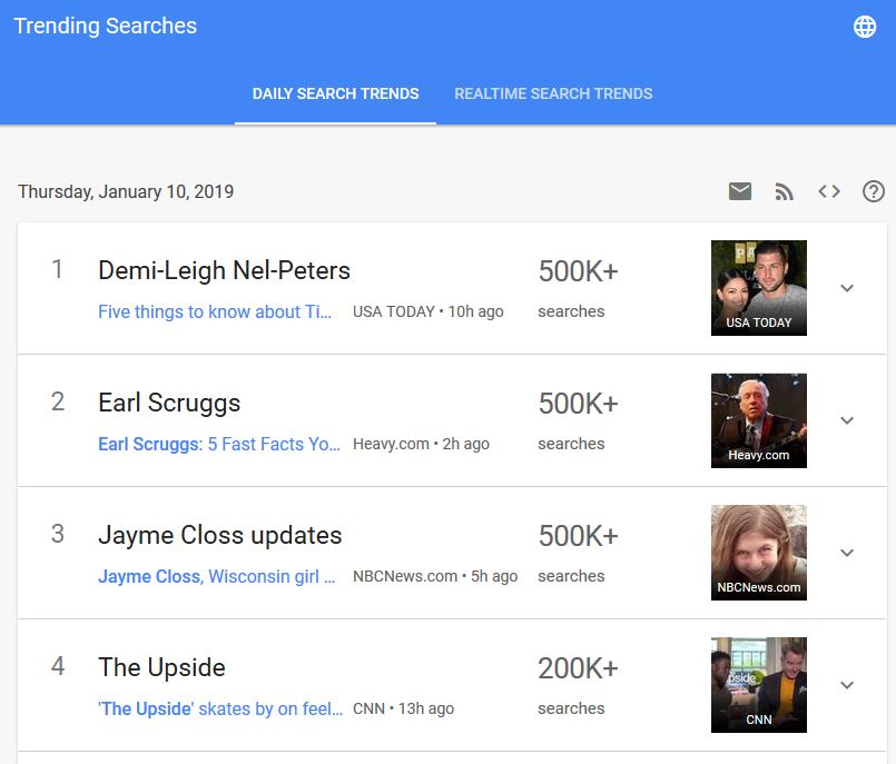 google trends demi-leigh nel-peters